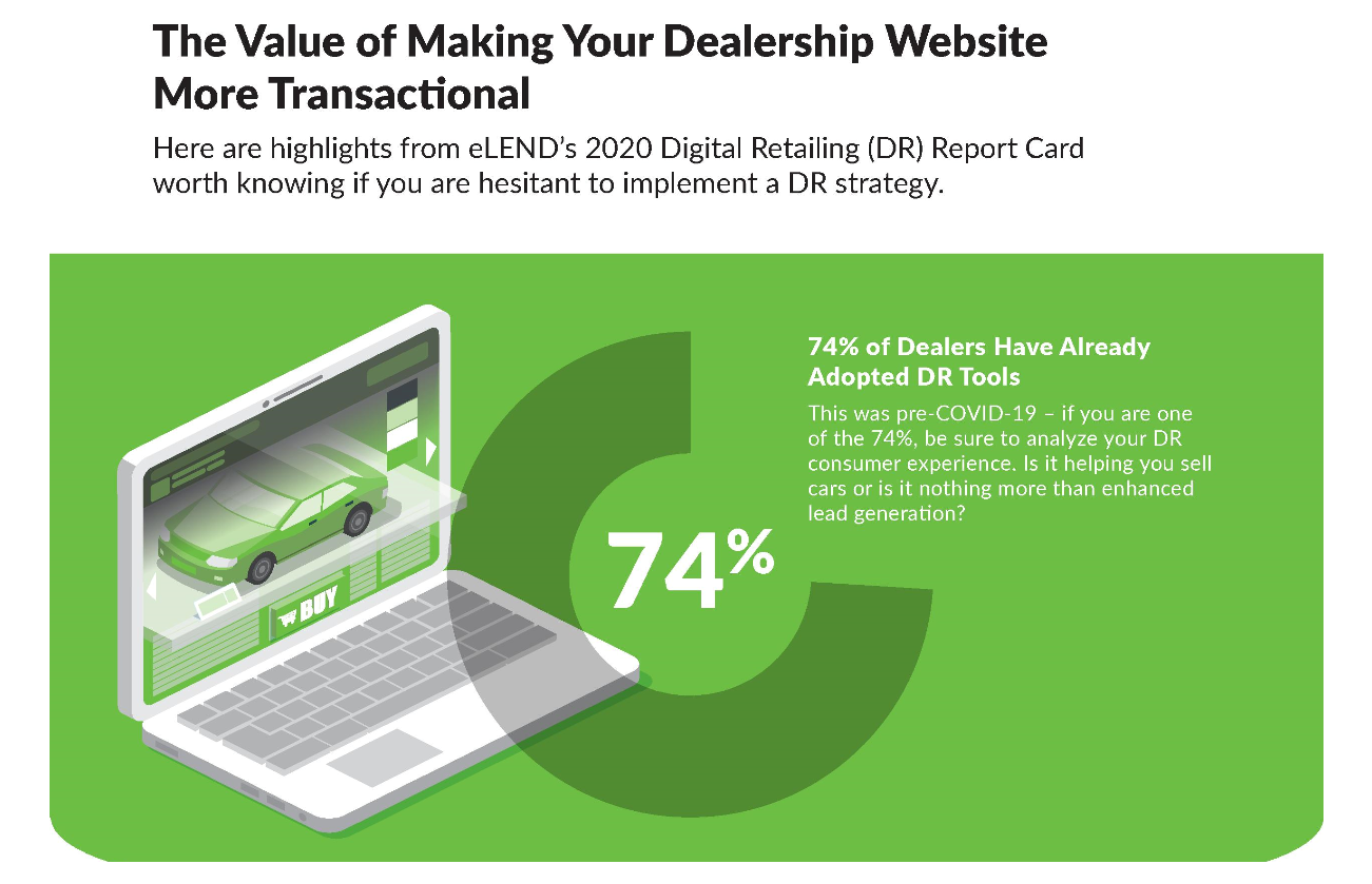 The Value of Making Your Dealership